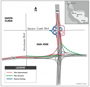 Proposed changes to I-280/I-880/Stevens Creek Boulevard/Winchester Boulevard